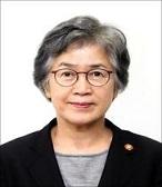 Ms. Pak Un-Jong